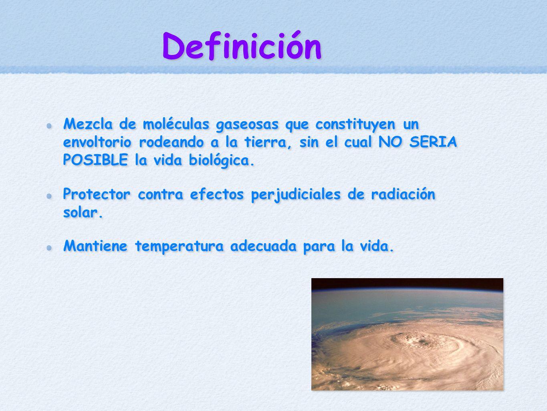 Definición Mezcla de moléculas gaseosas que constituyen un envoltorio rodeando a la tierra, sin el cual NO SERIA POSIBLE la vida biológica.