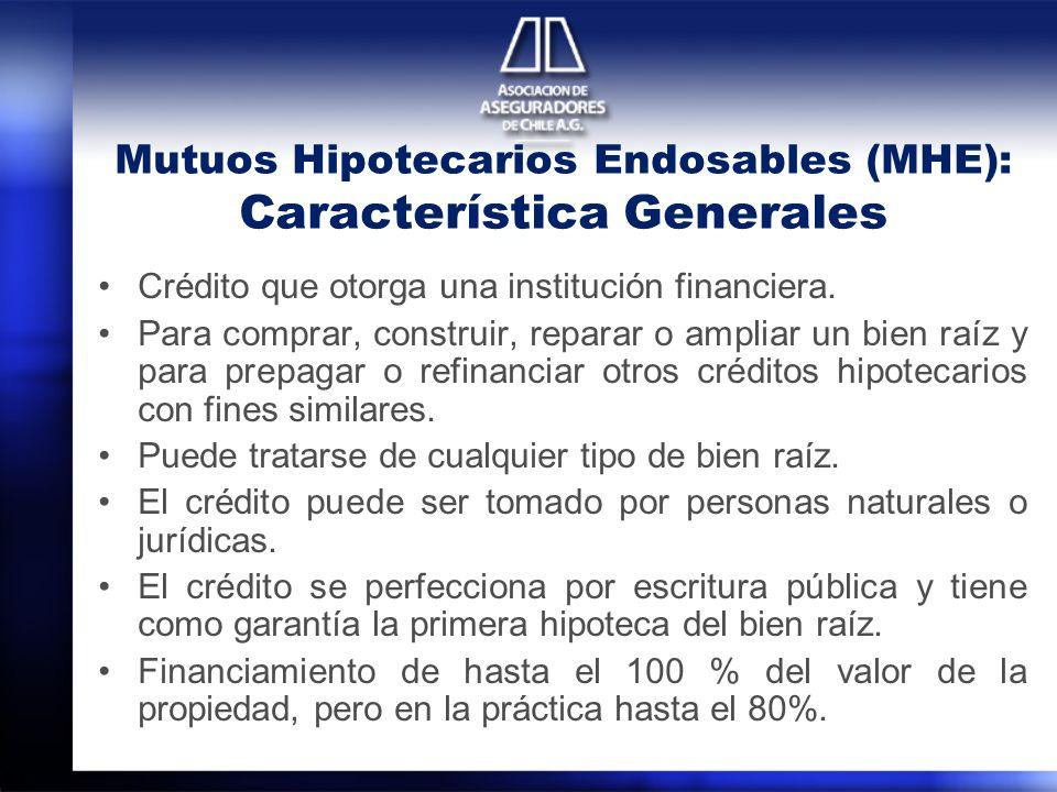 Mutuos Hipotecarios Endosables (MHE): Característica Generales