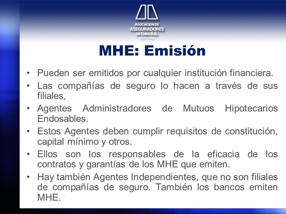 MHE: Emisión Pueden ser emitidos por cualquier institución financiera.