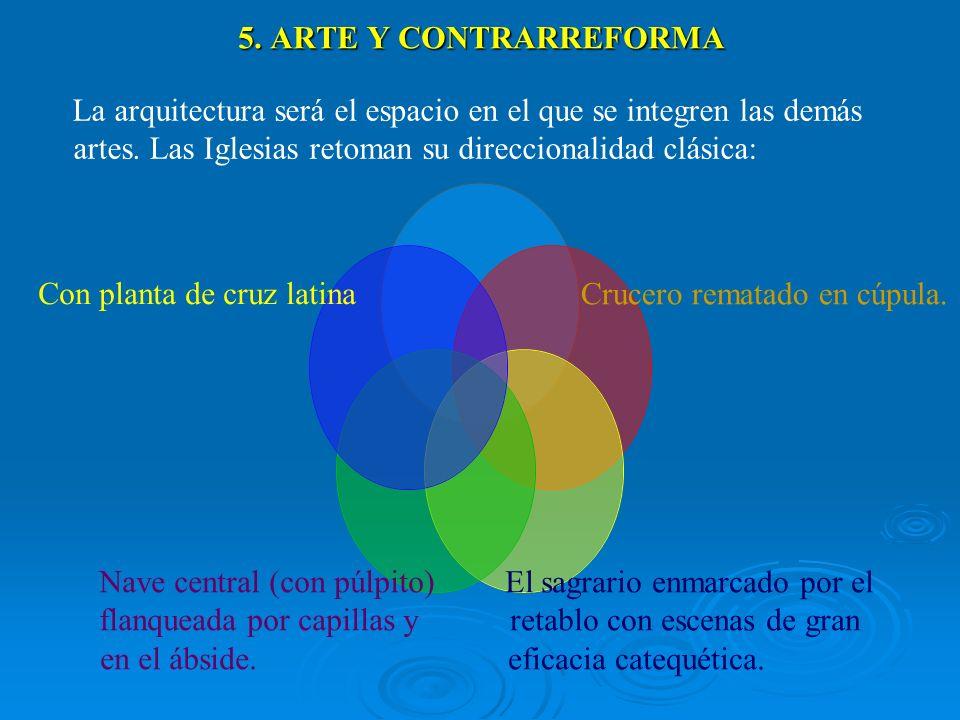 5. ARTE Y CONTRARREFORMA