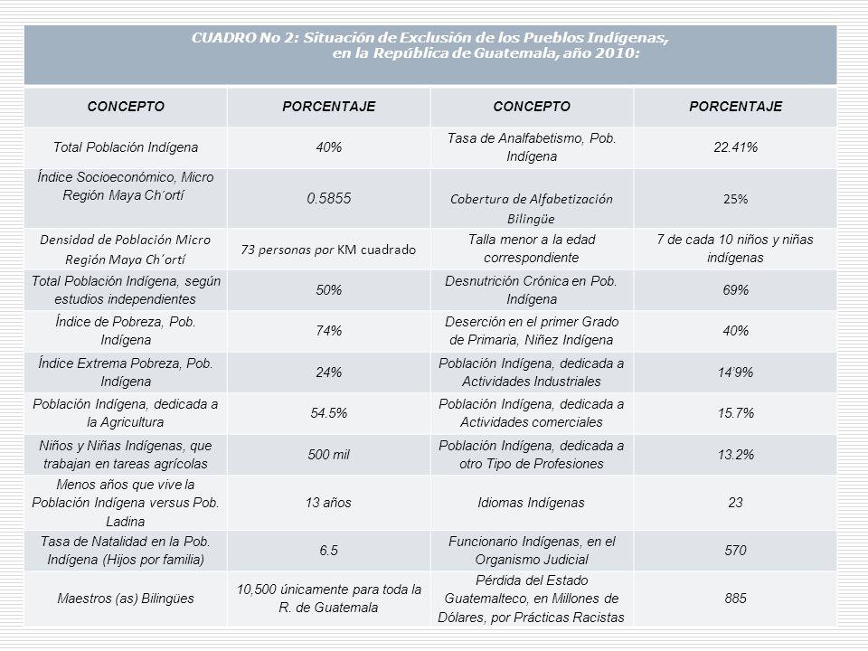 Cobertura de Alfabetización Bilingüe 25%