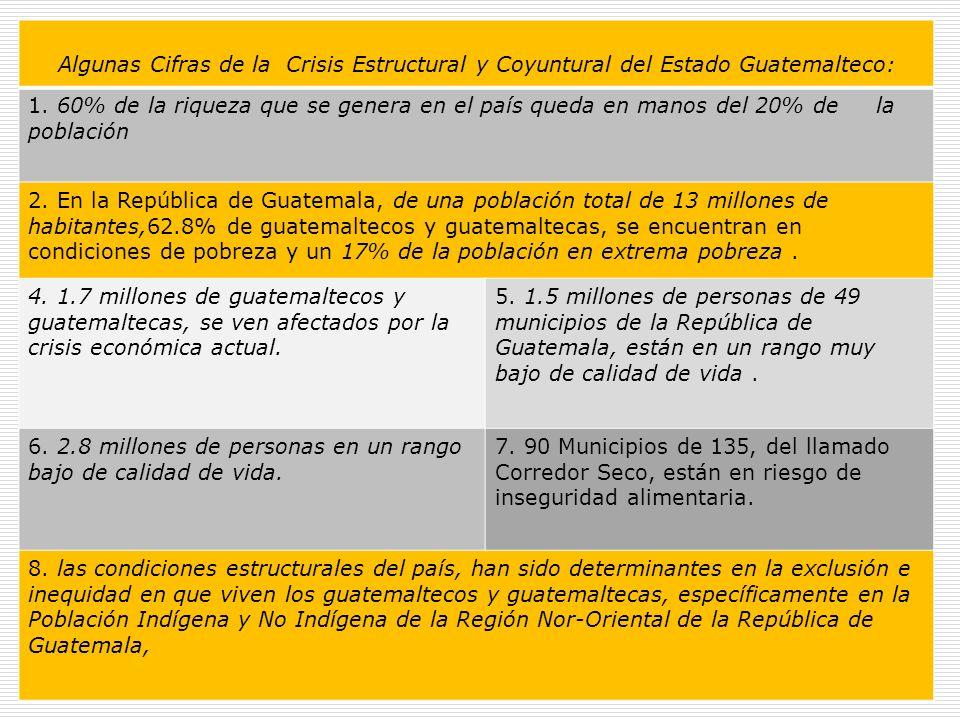 Algunas Cifras de la Crisis Estructural y Coyuntural del Estado Guatemalteco: