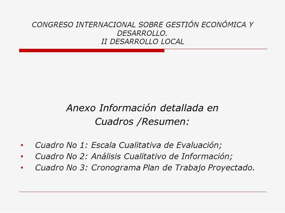 Anexo Información detallada en