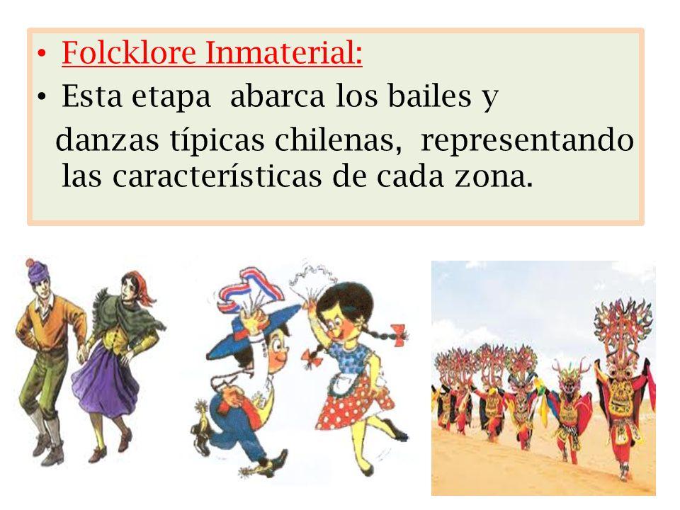 Folcklore Inmaterial: