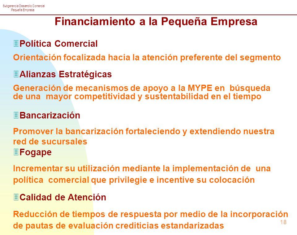 Financiamiento a la Pequeña Empresa