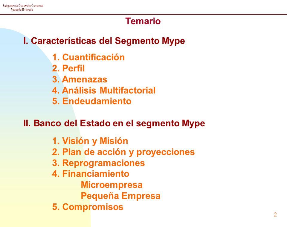 Temario I. Características del Segmento Mype. 1. Cuantificación. 2. Perfil. 3. Amenazas. 4. Análisis Multifactorial.