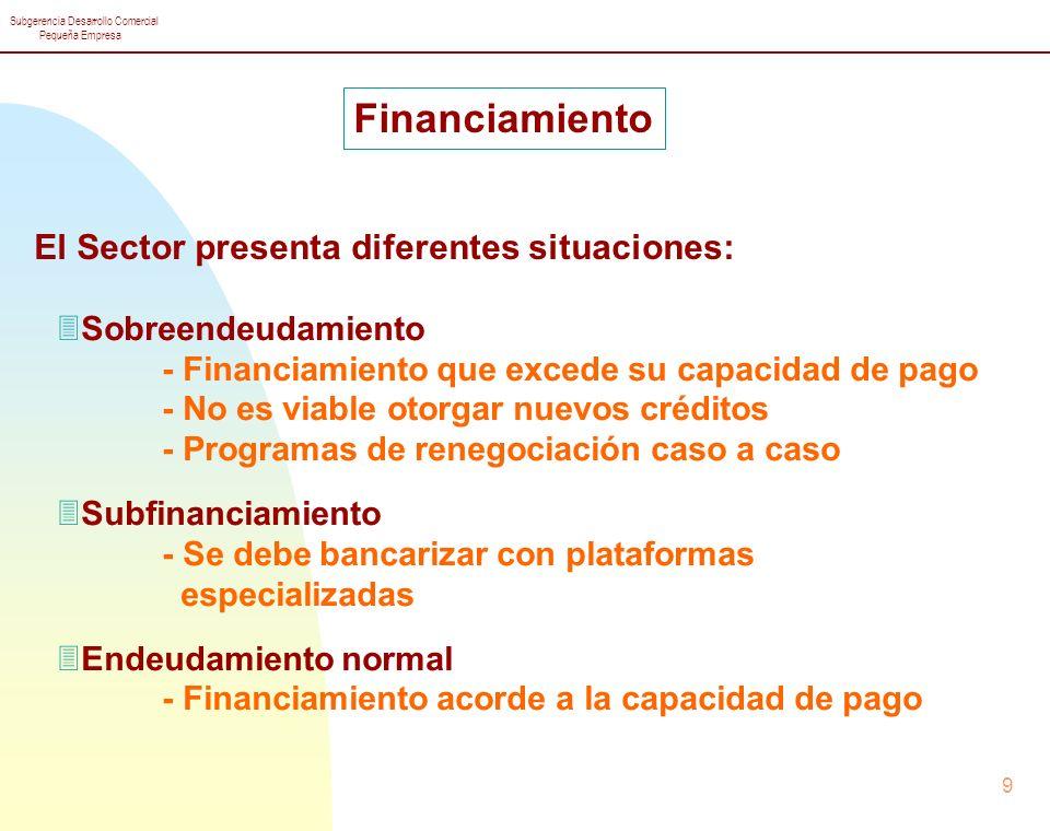 El Sector presenta diferentes situaciones: