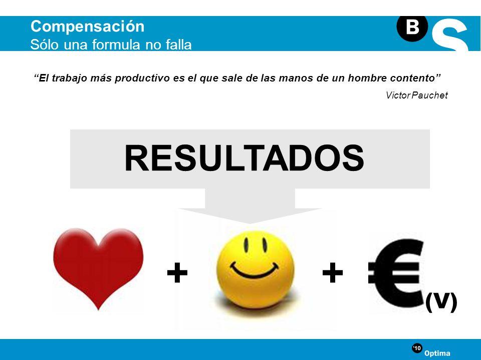 + + RESULTADOS (V) Compensación Sólo una formula no falla