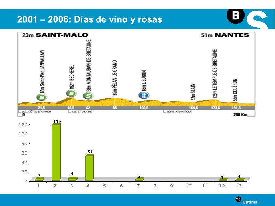 2001 – 2006: Días de vino y rosas