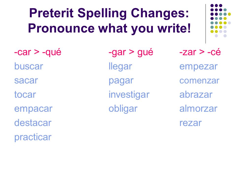 Preterit Spelling Changes: Pronounce what you write!