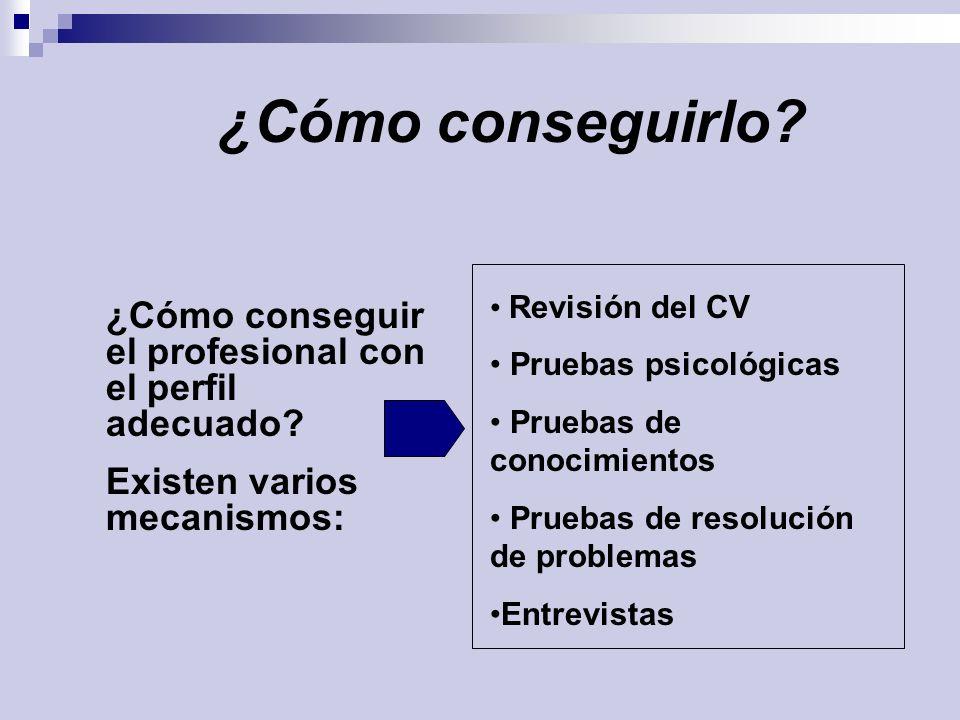 ¿Cómo conseguirlo Revisión del CV. Pruebas psicológicas. Pruebas de conocimientos. Pruebas de resolución de problemas.