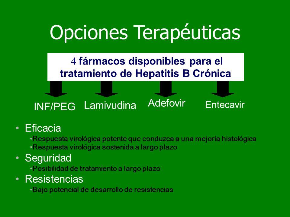 4 fármacos disponibles para el tratamiento de Hepatitis B Crónica