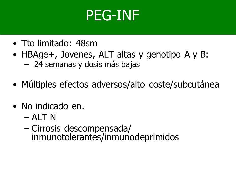PEG-INF Tto limitado: 48sm