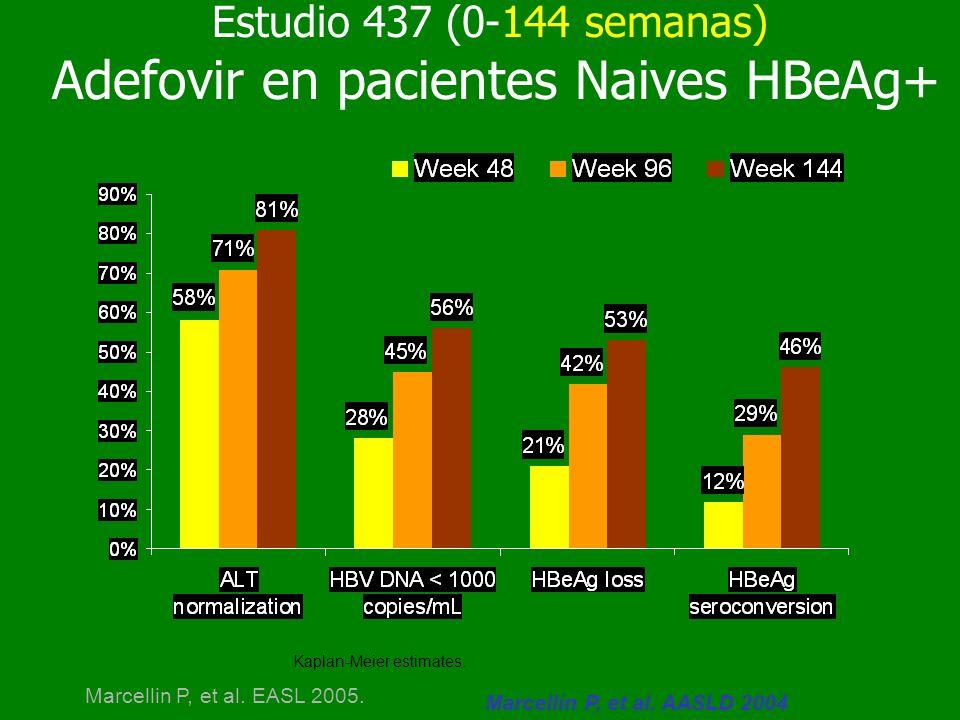 Estudio 437 (0-144 semanas) Adefovir en pacientes Naives HBeAg+