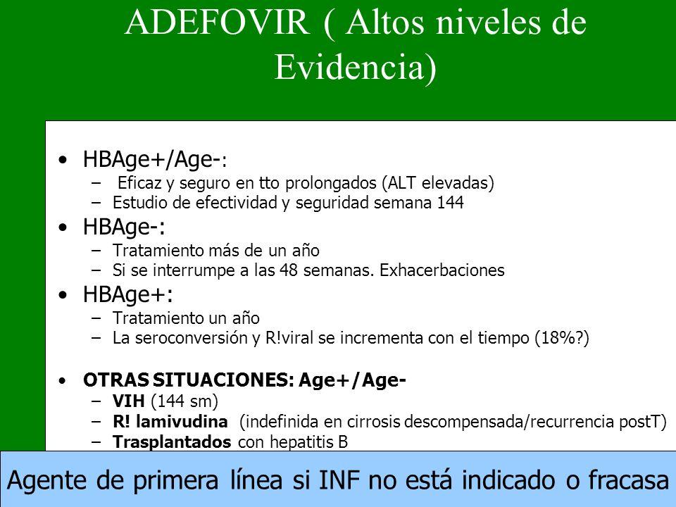 ADEFOVIR ( Altos niveles de Evidencia)