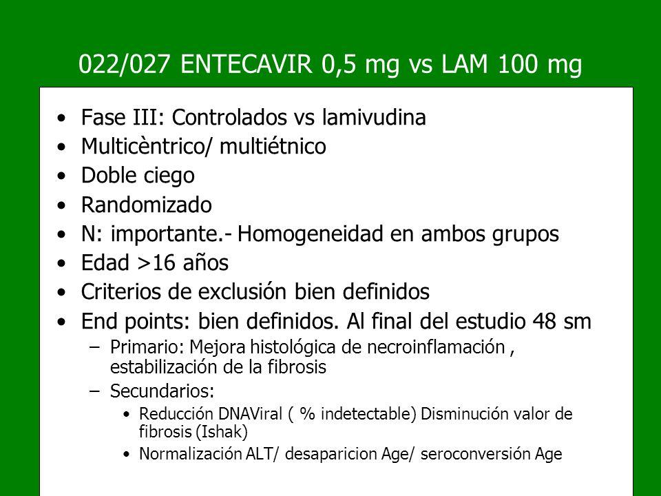 022/027 ENTECAVIR 0,5 mg vs LAM 100 mg Fase III: Controlados vs lamivudina. Multicèntrico/ multiétnico.
