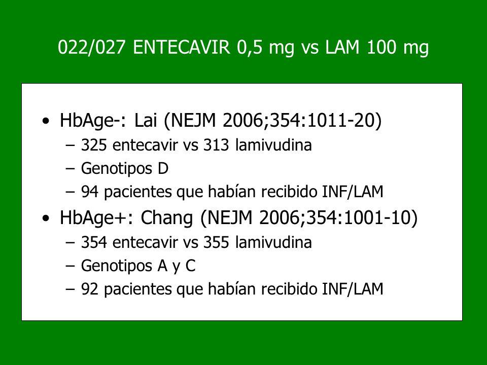 HbAge+: Chang (NEJM 2006;354:1001-10)