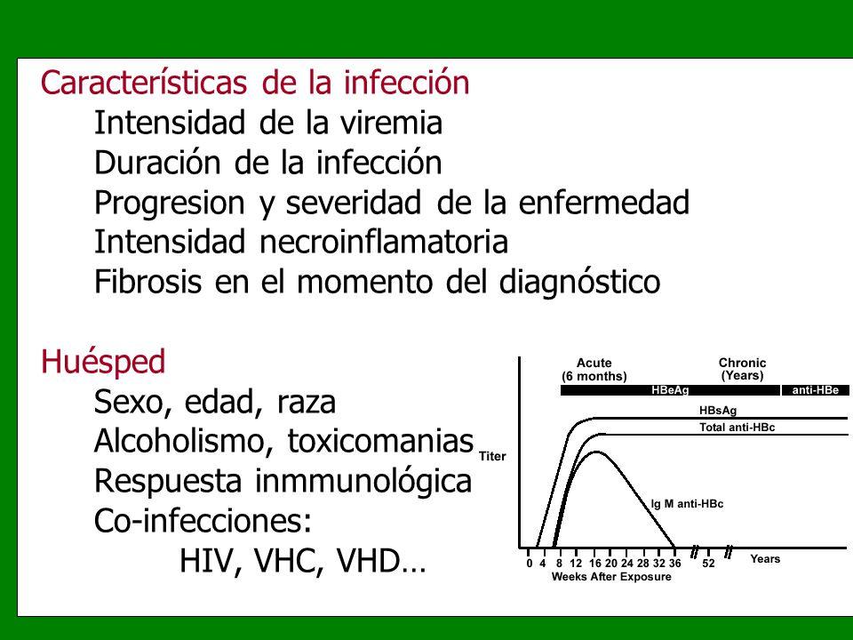 Características de la infección
