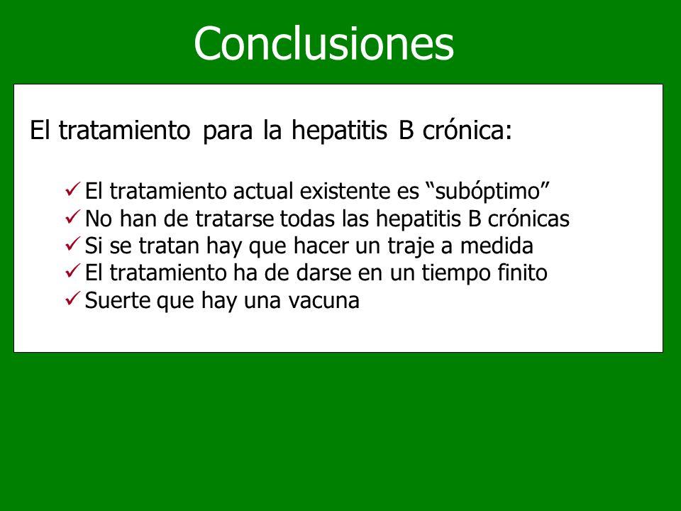 Conclusiones El tratamiento para la hepatitis B crónica: