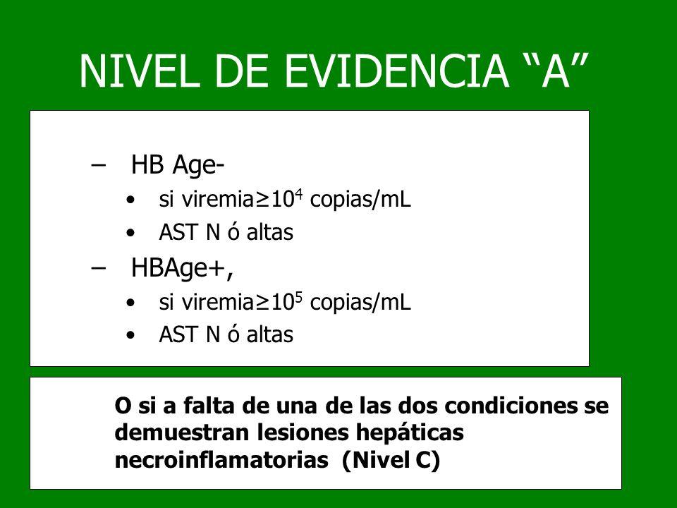 NIVEL DE EVIDENCIA A HB Age- HBAge+, si viremia≥104 copias/mL