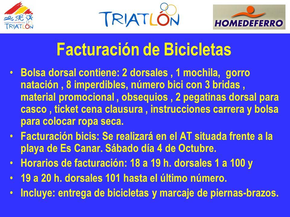 Facturación de Bicicletas