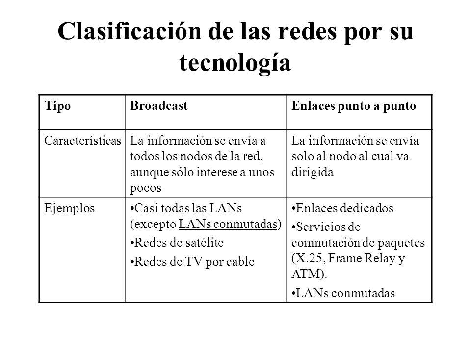 Clasificación de las redes por su tecnología