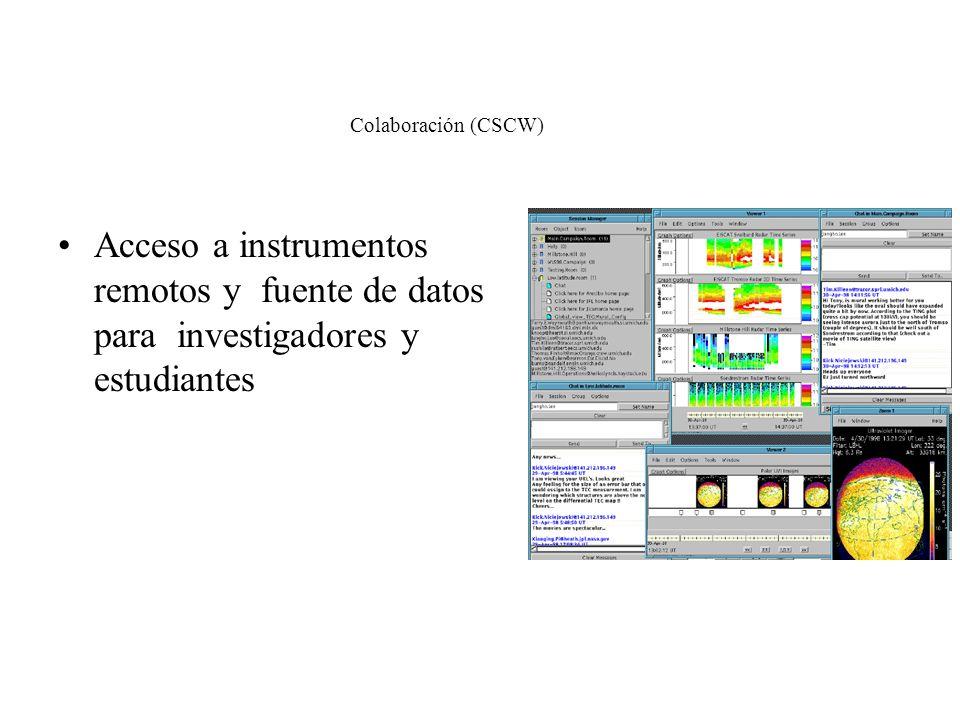 Colaboración (CSCW) Acceso a instrumentos remotos y fuente de datos para investigadores y estudiantes.