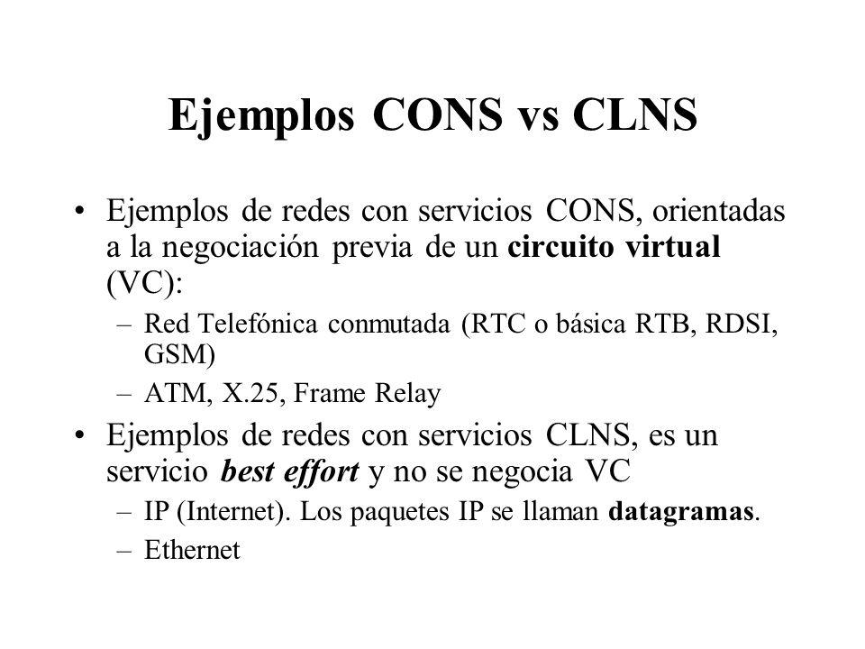 Ejemplos CONS vs CLNS Ejemplos de redes con servicios CONS, orientadas a la negociación previa de un circuito virtual (VC):