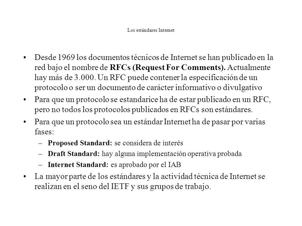 Los estándares Internet
