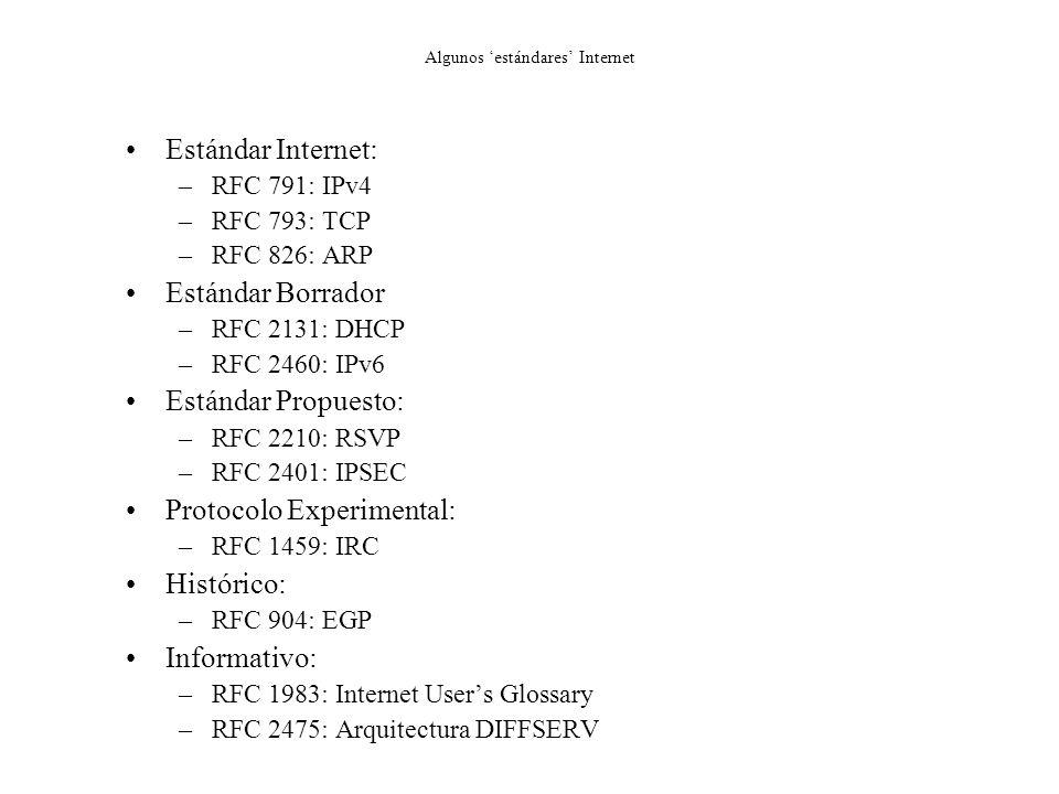 Algunos 'estándares' Internet