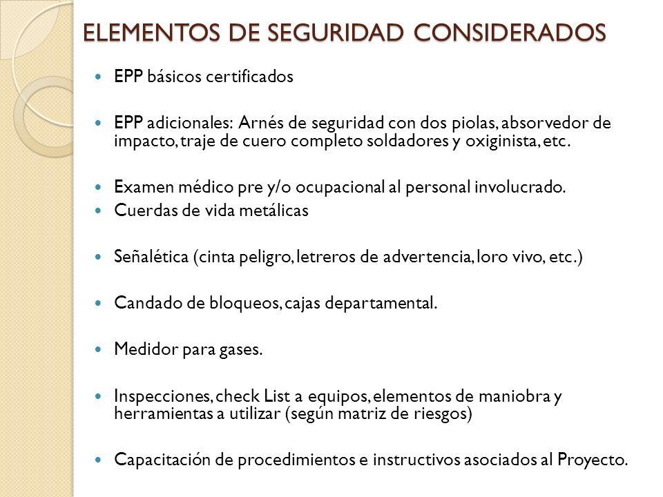 ELEMENTOS DE SEGURIDAD CONSIDERADOS