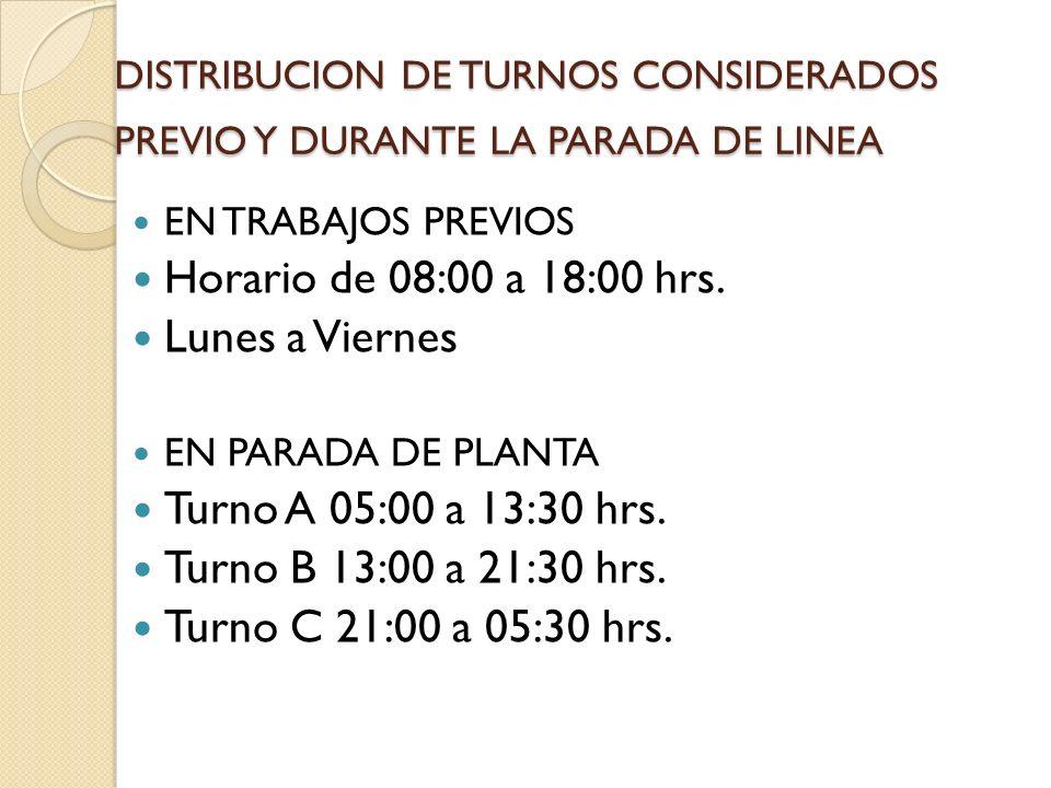 Horario de 08:00 a 18:00 hrs. Lunes a Viernes