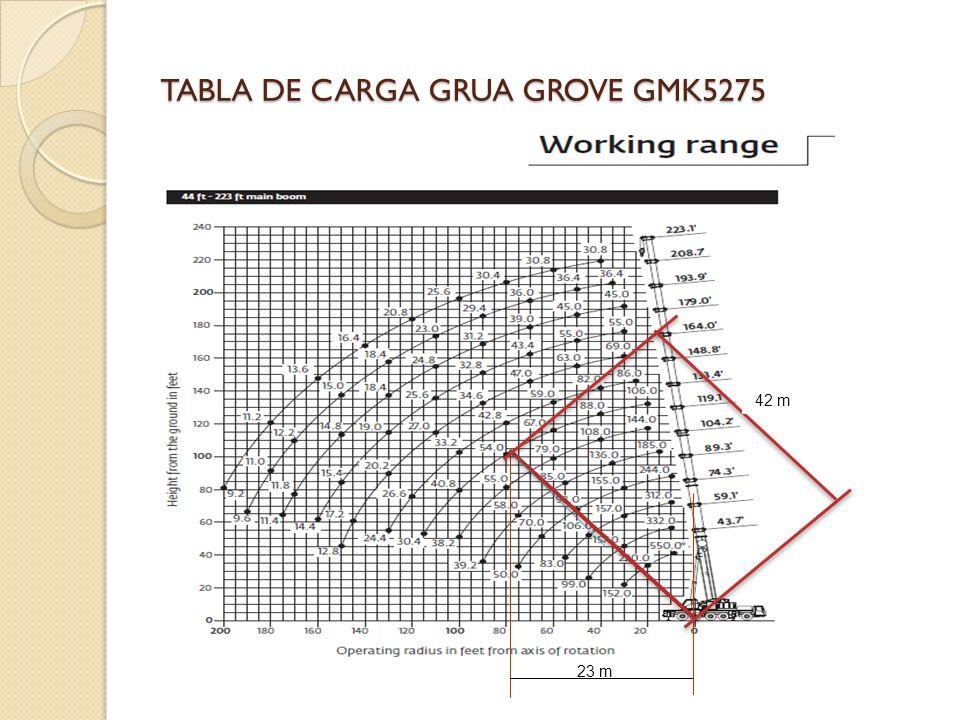 TABLA DE CARGA GRUA GROVE GMK5275