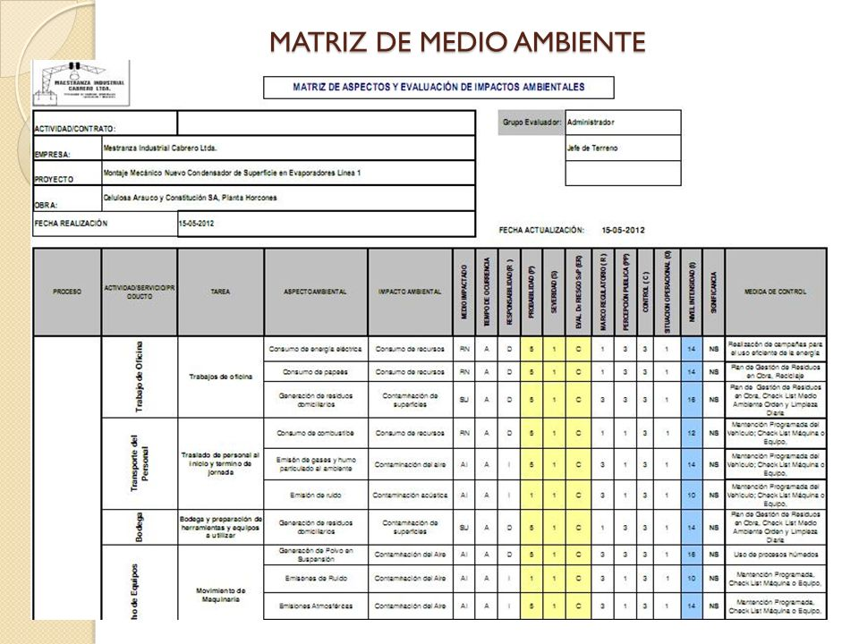 MATRIZ DE MEDIO AMBIENTE