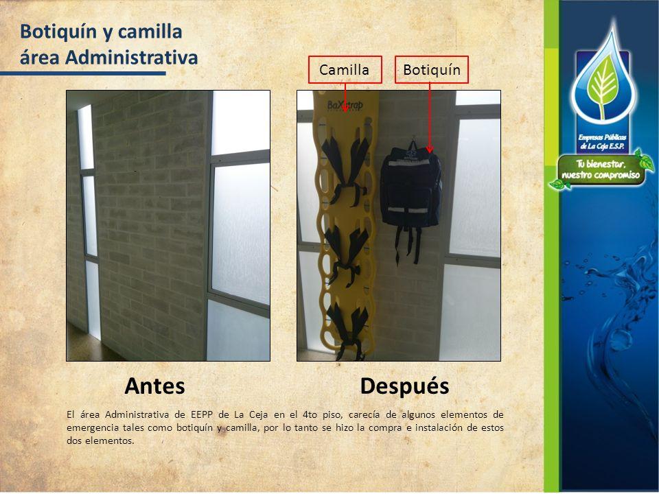 Antes Después Botiquín y camilla área Administrativa Camilla Botiquín