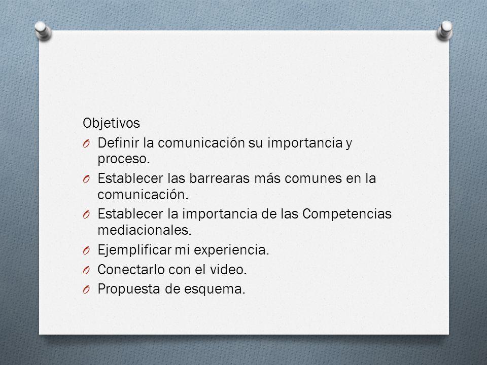 Objetivos Definir la comunicación su importancia y proceso. Establecer las barrearas más comunes en la comunicación.