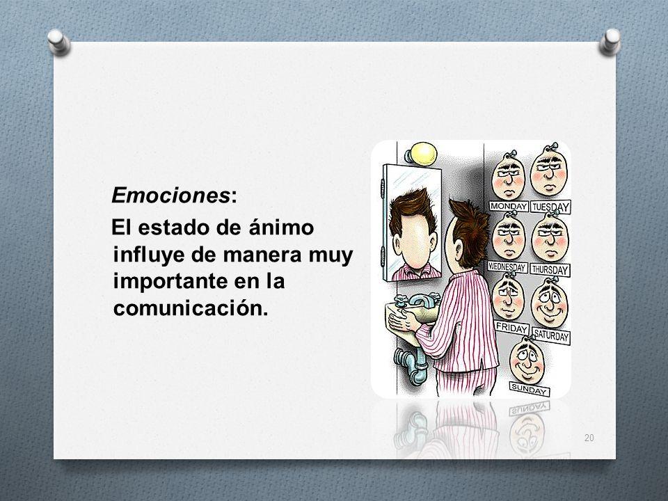 Emociones: El estado de ánimo influye de manera muy importante en la comunicación.