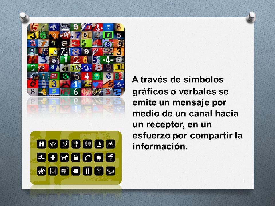 A través de símbolos gráficos o verbales se emite un mensaje por medio de un canal hacia un receptor, en un esfuerzo por compartir la información.