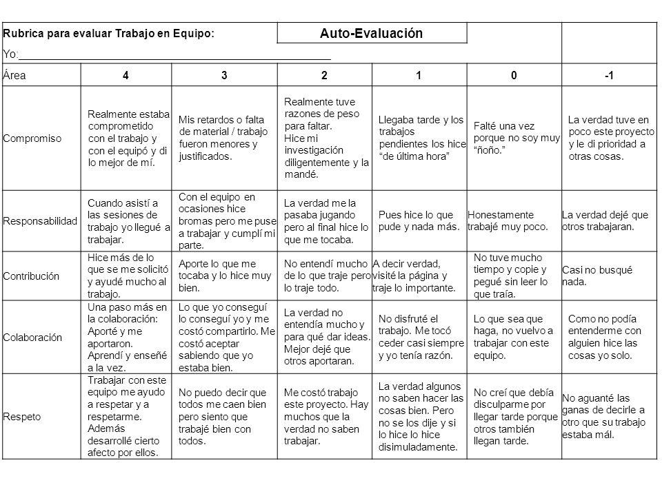 Auto-Evaluación Rubrica para evaluar Trabajo en Equipo: