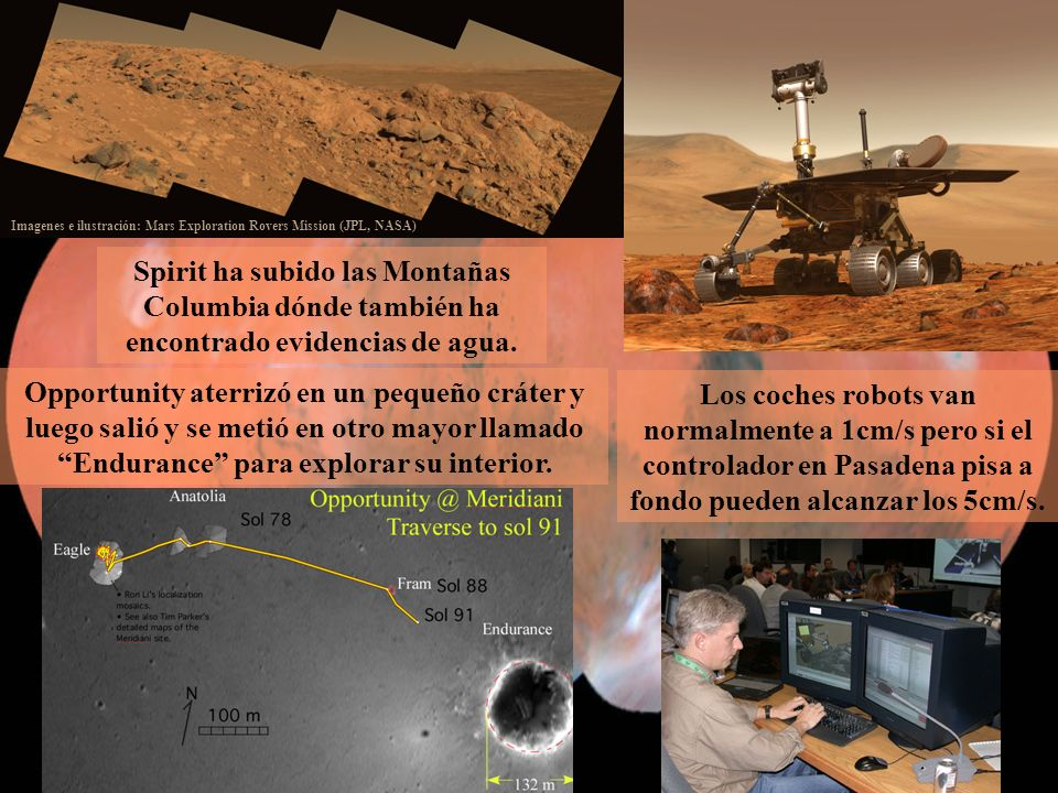 Imagenes e ilustración: Mars Exploration Rovers Mission (JPL, NASA)