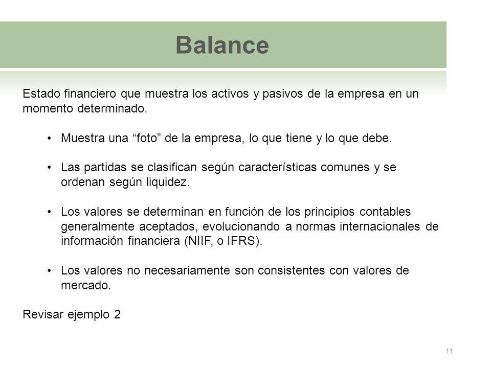 Balance Estado financiero que muestra los activos y pasivos de la empresa en un momento determinado.
