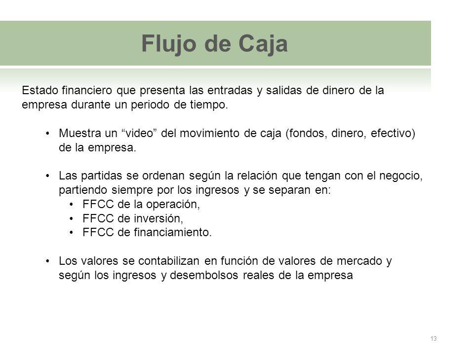Flujo de Caja Estado financiero que presenta las entradas y salidas de dinero de la empresa durante un periodo de tiempo.