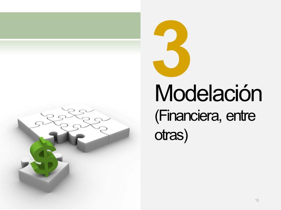 3 Modelación (Financiera, entre otras)