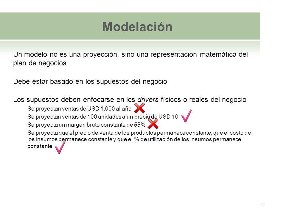 Modelación Un modelo no es una proyección, sino una representación matemática del plan de negocios.