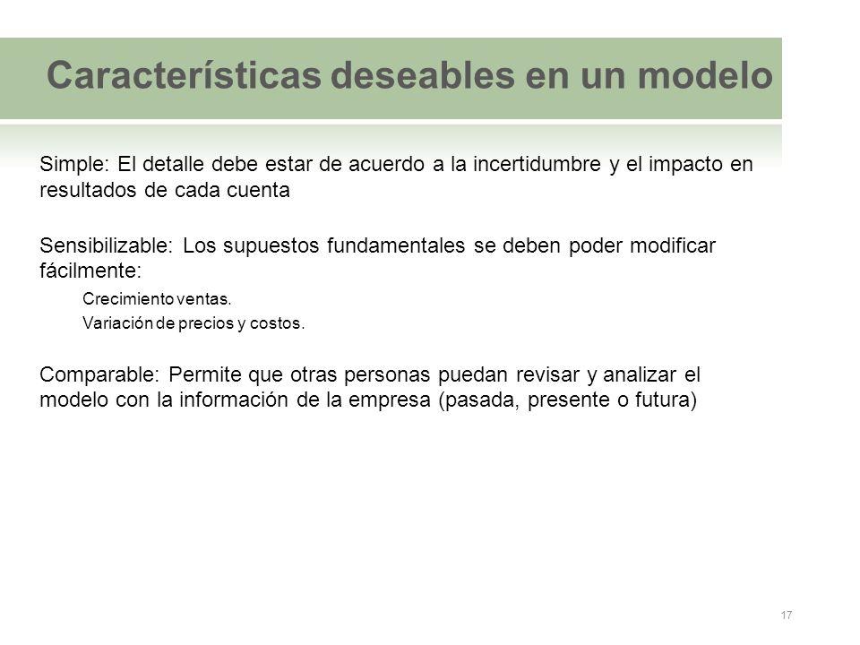 Características deseables en un modelo