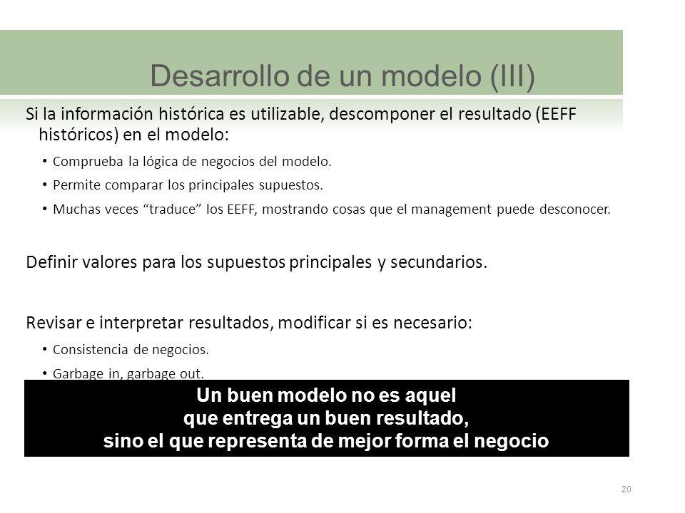 Desarrollo de un modelo (III)