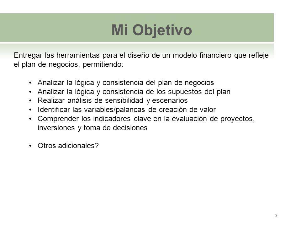 Mi Objetivo Entregar las herramientas para el diseño de un modelo financiero que refleje el plan de negocios, permitiendo: