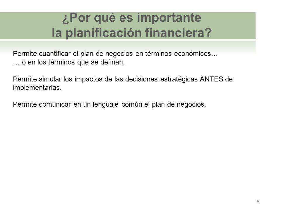 ¿Por qué es importante la planificación financiera