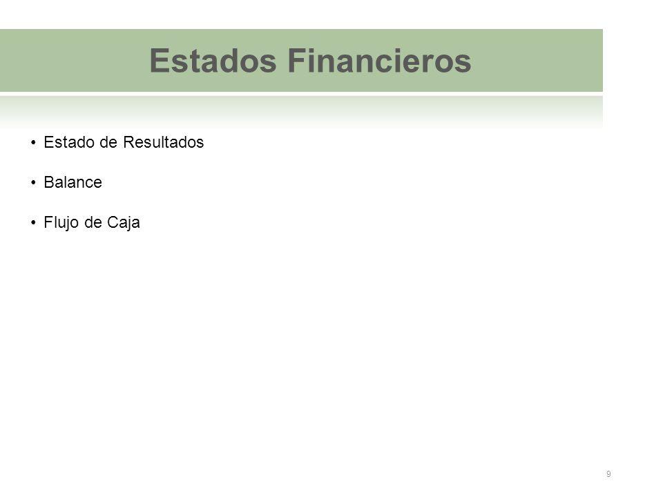 Estados Financieros Estado de Resultados Balance Flujo de Caja