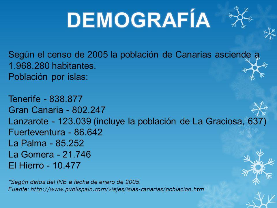 DEMOGRAFÍA Según el censo de 2005 la población de Canarias asciende a 1.968.280 habitantes. Población por islas: